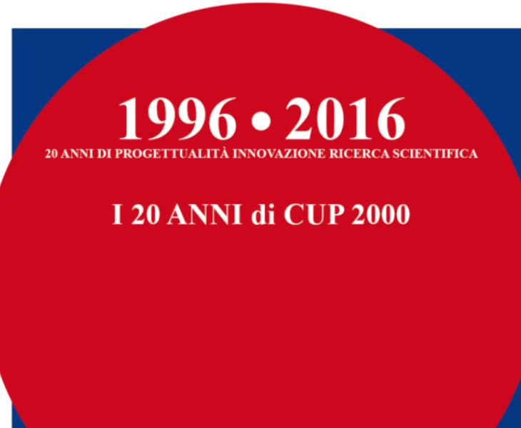 September 30th, 2016. Happy Birthday, CUP 2000