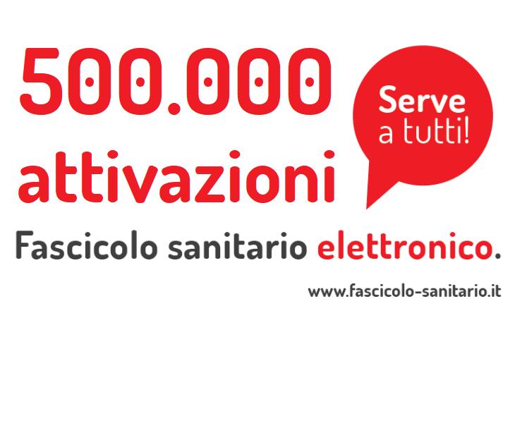 Il FSE in Emilia-Romagna oltre quota 500.000